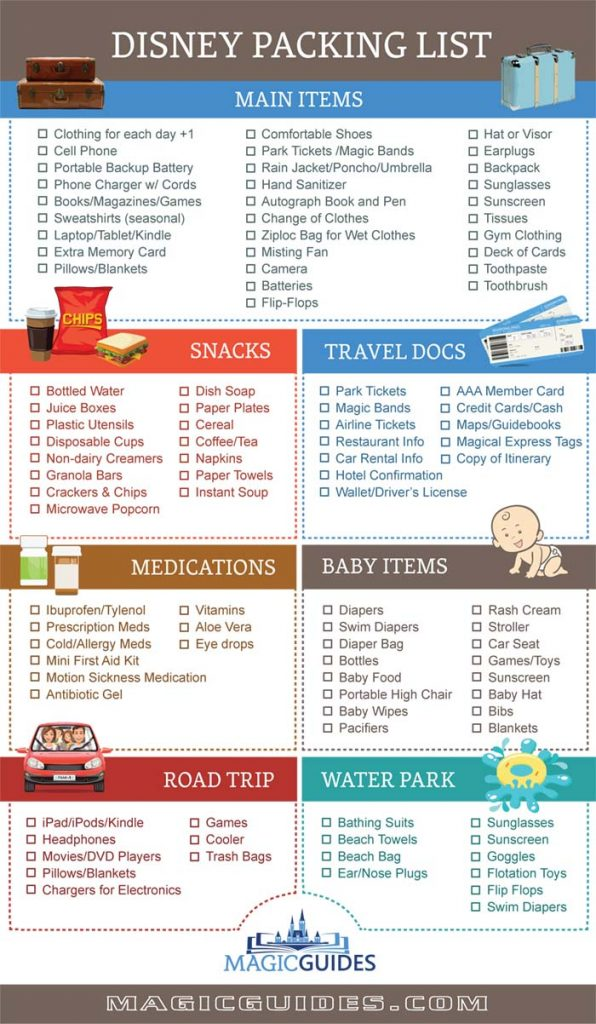 Disney Packing List Tips What To Pack For Disney World Vacations