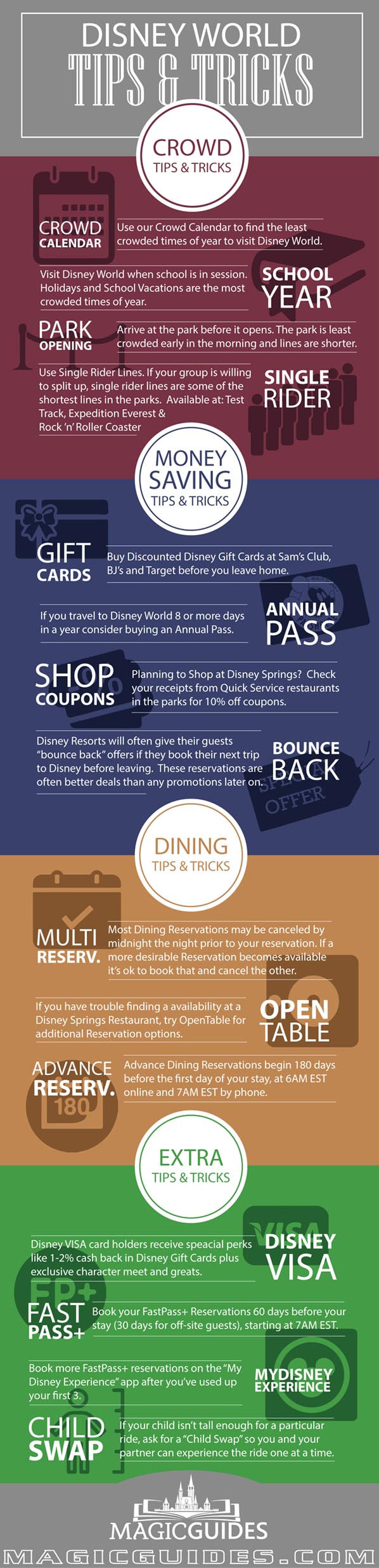 Disney World Tips and Tricks for 2019 [Best Vacation Secrets